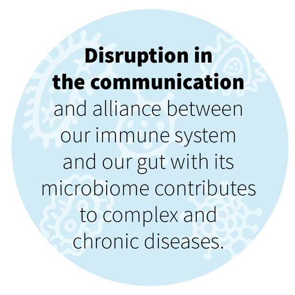 Disruption in the communication and alliance between our immune system and our gut with its microbiome contributes to complex and chronic diseases.