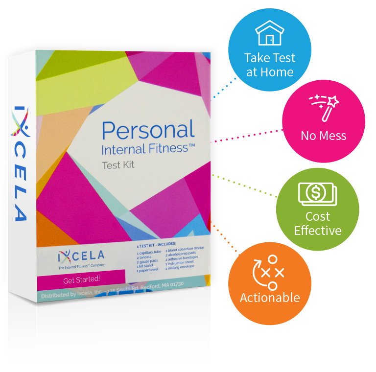 Personal Internal Fitness™ Test Kit