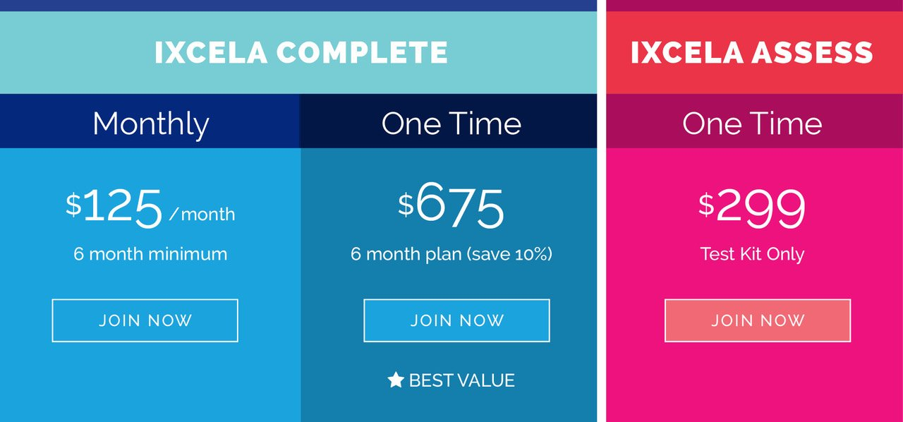 Ixcela Pricing Plans